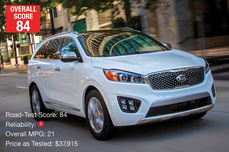 Kia Shines So Brightly In Consumer Reports Annual Essment Of New Vehicles That The Soo Is On Its Cover