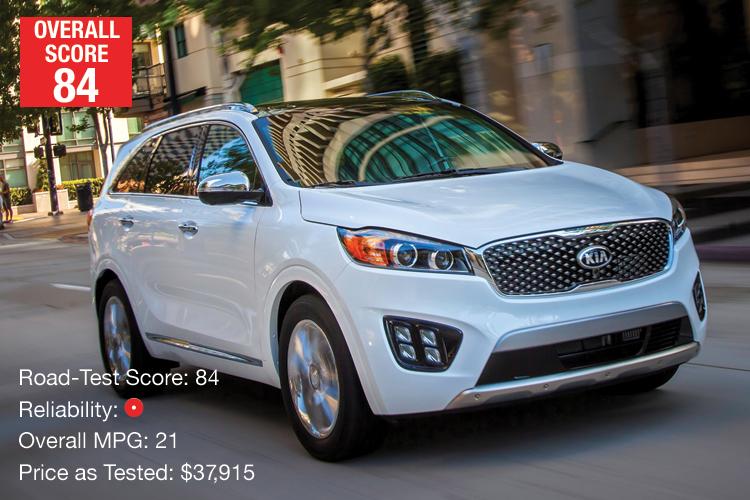 Consumer Reports Showers Accolades On Kia Butler Kia S Blog