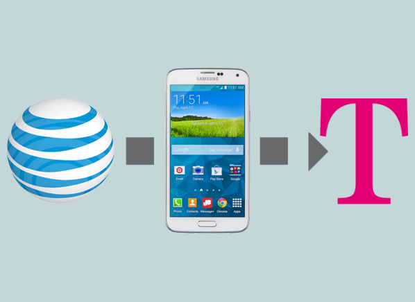 Bring Your Phone To A New Carrier The Best Phone Plans