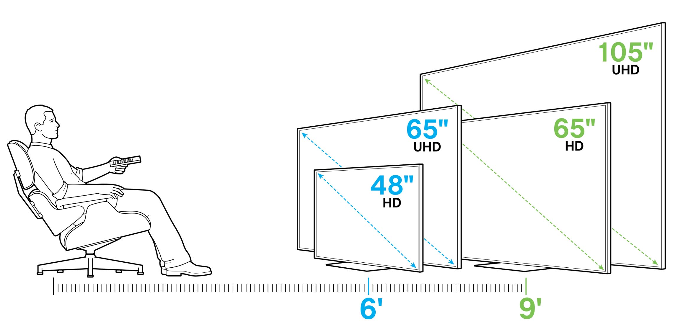 What is the best screen size for college?