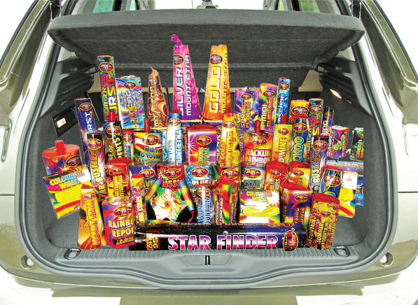 Used Car Batteries >> Tips For Getting Fireworks Safely to Their Destination ...