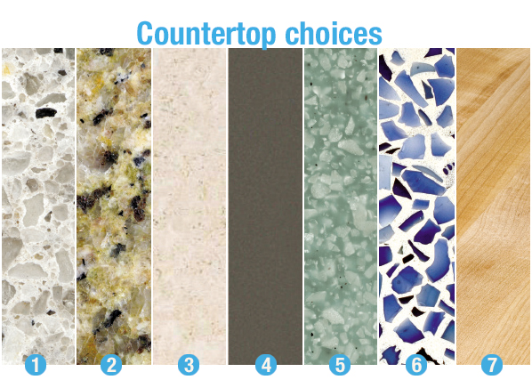 Bathroom Countertop Materials Comparison : The best countertops for busy kitchens - Consumer Reports