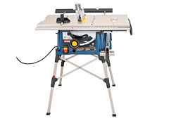 Ryobi recalls 21500 table saws for laceration hazard greentooth Image collections